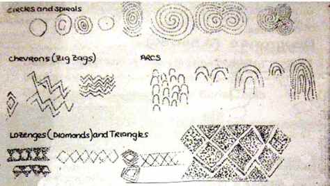 Motifs at Newgrange