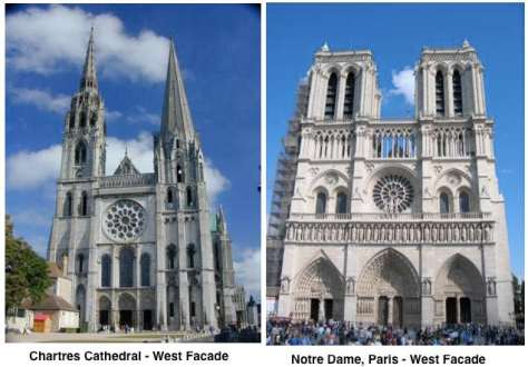 Early Gothic Churches