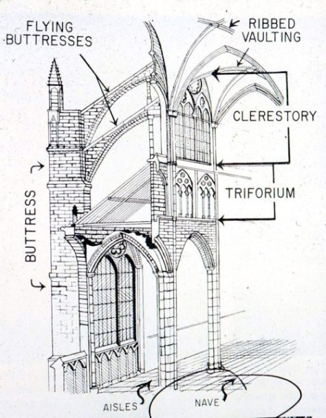 Structure of  Gothic Church Image courtesy of nvcc.edu