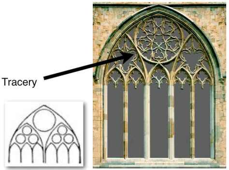 Gothic Tracery - Stone Tracery was used to make elaborate designs and patterns in windows. The function of tracery  was to hold in panels of glass.