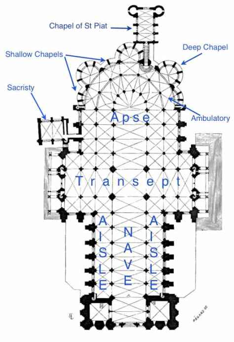 Groundplan of Chartres Cathedral