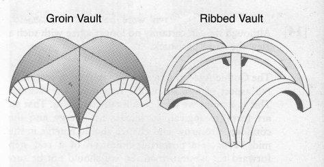 Ribbed Vault; Courtesy of Henry. J. Sharpe.